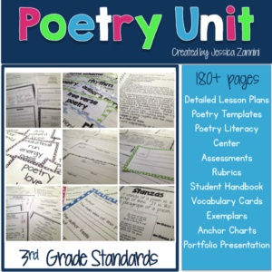 Ideas, Activities and Lessons for Teaching Poetry - Notes ...